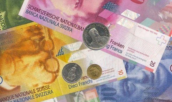 Blokada banaka zbog kredita u francima