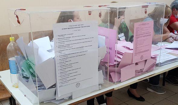 UŽIVO IZBORI 2020: SNS pobedio u Kragujevcu