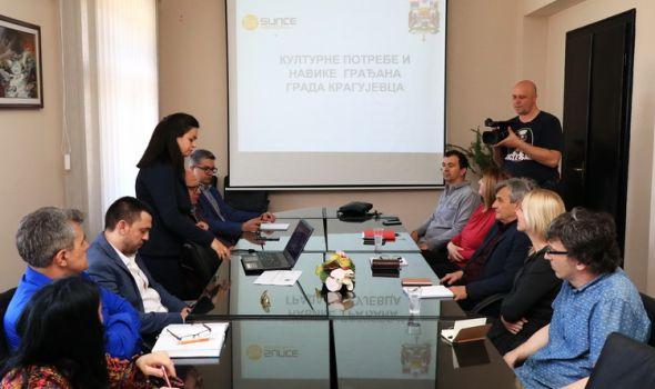 Istraživanje: Teatar, biblioteka, Dom omladine i Pozorište za decu stubovi kulture u Kragujevcu