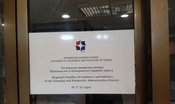 Privreda Šumadije ostvarila najveći spoljno-trgovinski suficit u Srbiji, rast uprkos otežanim uslovima